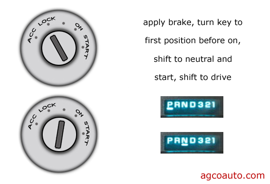 with the key in the right position some column shifters can be moved to neutral
