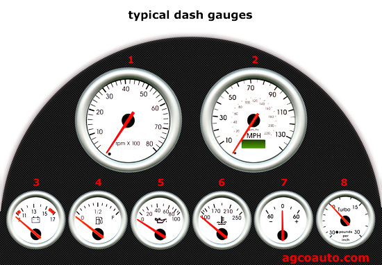 typical dash gauges and what they mean