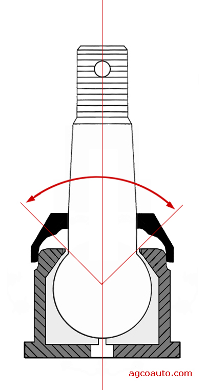 Joint range of motion at stock vehicle height