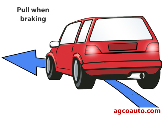a pull only on braking is not an alignment issue